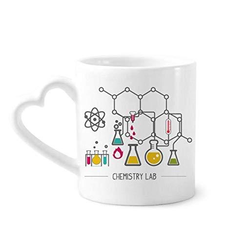 DIYthinker la reacción química de la Herramienta química Taza de café de la...