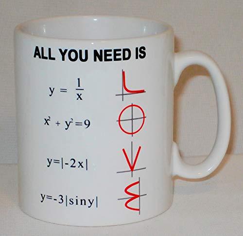 Taza de cerámica con texto en inglés 'All You Need Is Love'