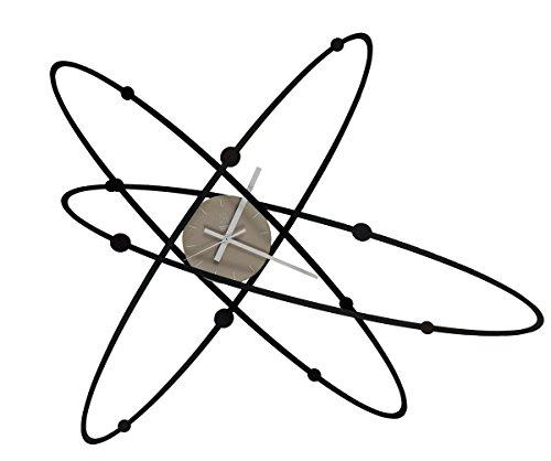 Atomo Reloj