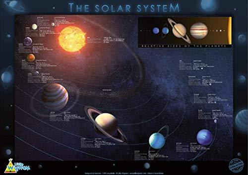 Little Wigwam Póster educativo The Solar System 'No Tear Guarantee' (60 x 42...