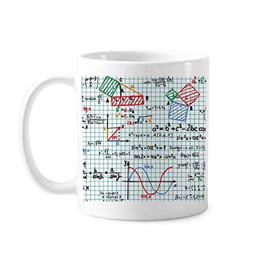 trigonométricas función fórmulas matemáticas cálculo de la ciencia figura...