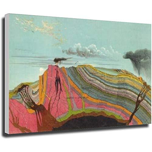 Tankaa Póster geológico con diseño de mapas de minerales terrestres,...