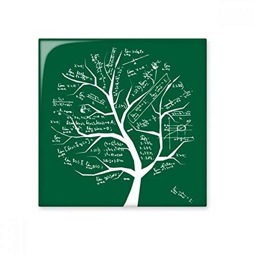 Tree-Shaped–en busca de los límites fórmulas matemáticas cálculo de la...