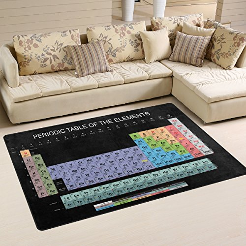 coosun tabla periódica área alfombra alfombra alfombra de suelo antideslizante...