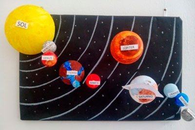 como-hacer-maquetas-sistema-solar