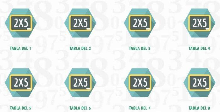 juegos para aprender las tabla de multiplicar